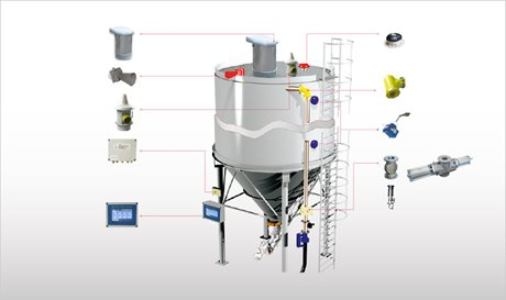 Silo Safety System - KCS